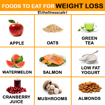 Healthy Foods to Eat