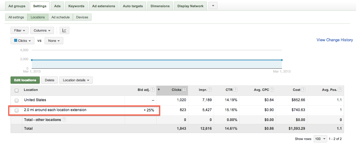 how to set up adwords location extension