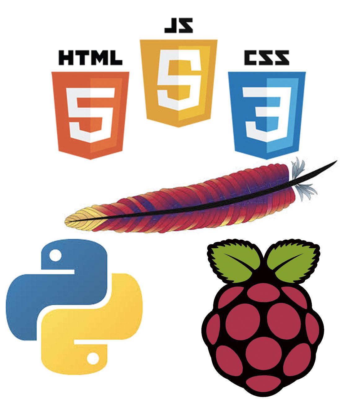 Python website on a shoestring budget, a tutorial