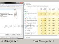 Pengertian Task Manager dan Apa Fungsi dan Kegunaanya