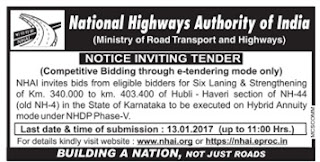 NHAI Tender for Six Laning of Highway in Karnataka