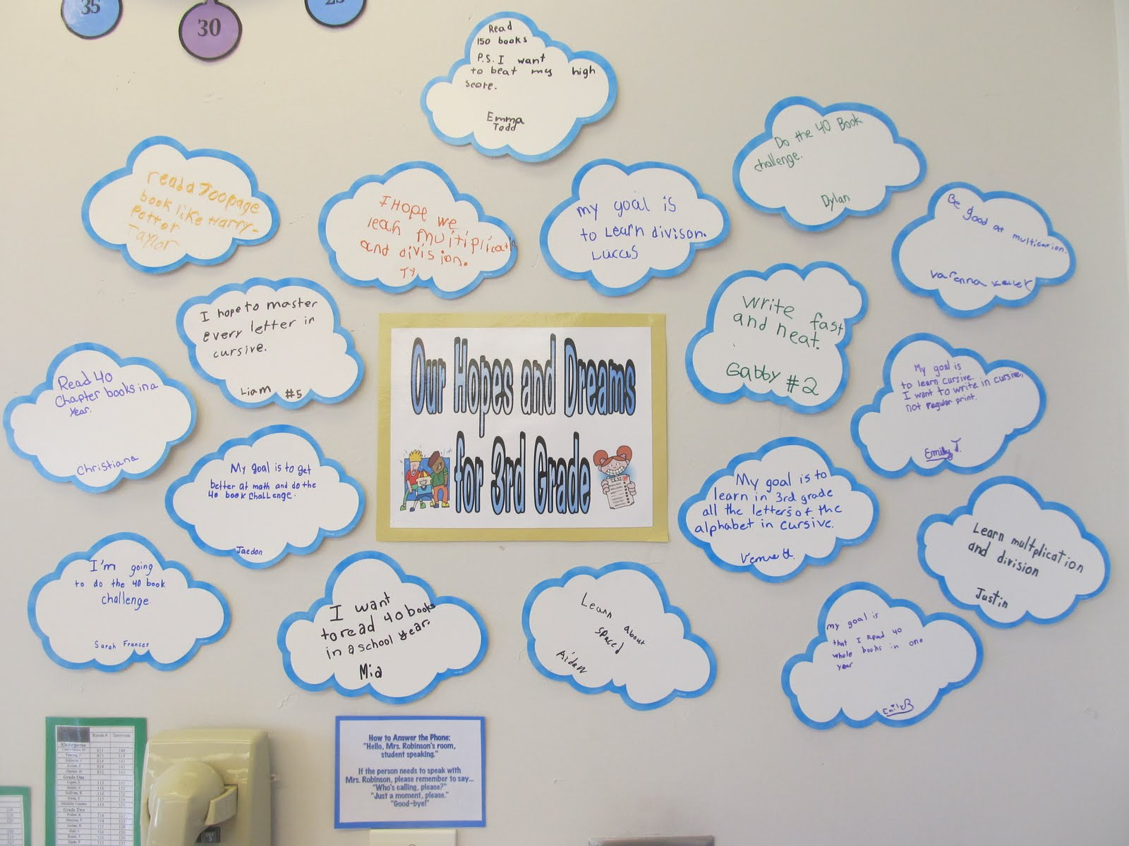 Mrs Robinson S Classroom Blog Meaningful First Week