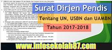 Surat Dirjen Pendis Tentang Pelaksanaan UN, USBN dan UMBN Tahun 2017/2018