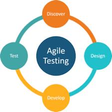 pengertian-agile-testing