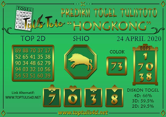 Prediksi Togel HONGKONG TULISTOTO 24 APRIL 2020