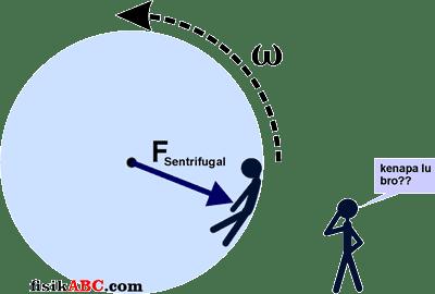 pengertian dan konsep gaya sentrifugal