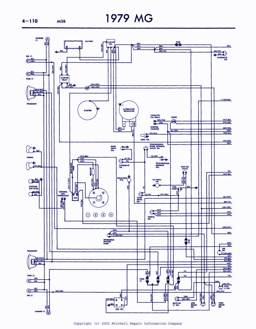 1979 MG MGB Wiring Diagram | Auto Wiring Diagrams