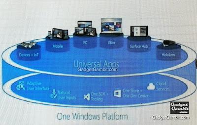 Universal Apps on One Windows Platform