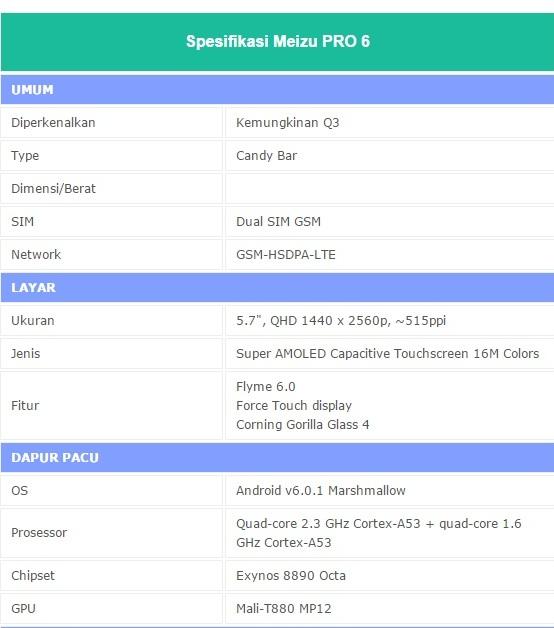Spesifikasi dan Harga HP (Ponsel) Meizu Pro 6 2016 | Mengandalkan Kamera 21 MP