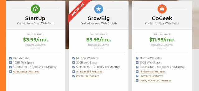 SiteGround shared hosting plans with prices and features