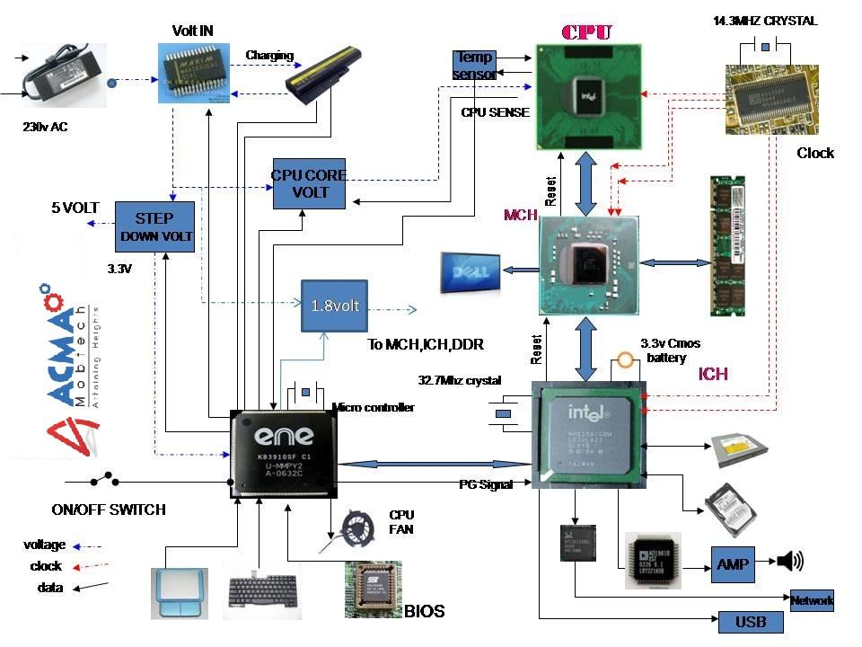 Enjoyable Laptop Wiring Diagram Wiring Diagram Wiring Digital Resources Almabapapkbiperorg