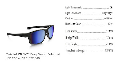 Oakley Sunglasses Prices list