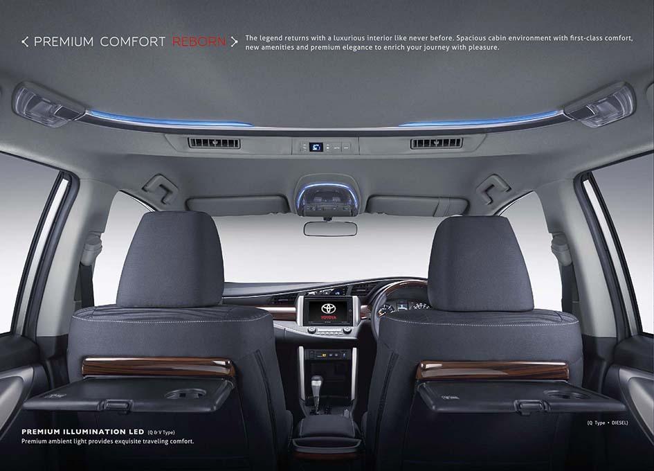 Browsur Toyota All New Kijang Innova Pekanbaru Riau