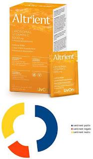 forum pareri ALTRIENT C pliculete cu Vitamina C lipozomala