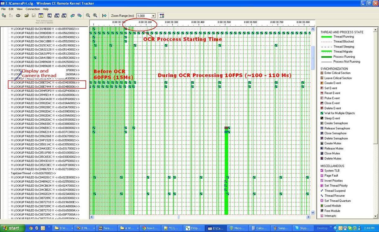 CELog and Kernel Tracker
