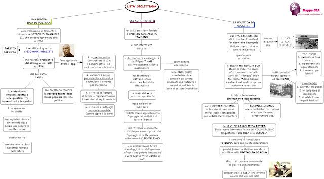 mappedsa mappa schema sintesi dsa disturbi specifici apprendimento dislessia scuola storia medie licelo età giolittiana giovanni giolitti clientelismo libia etiopia colonialismo italia politica