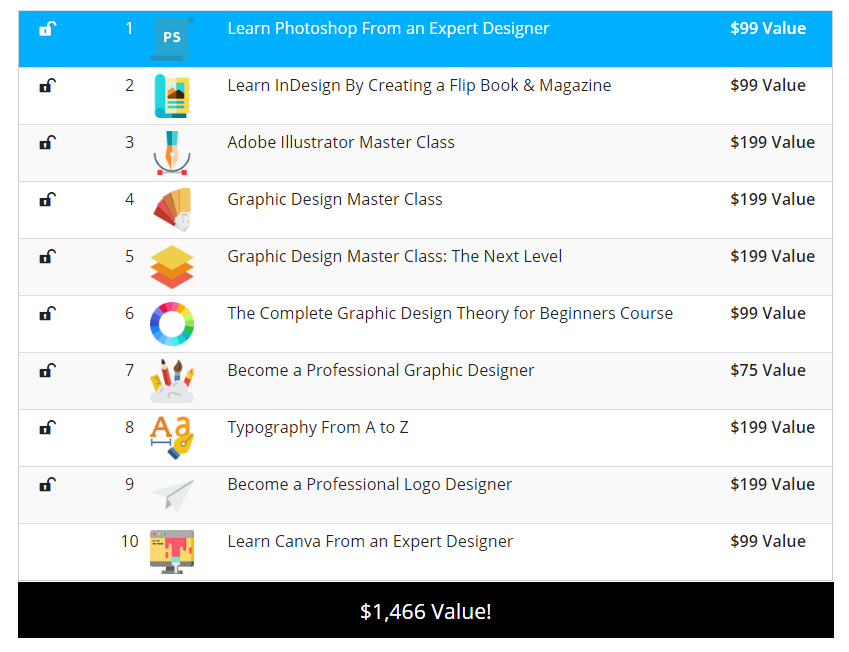 Complete Learn to Design Bundle Discount