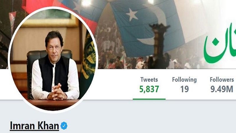 Imran Khan becomes Pakistan's most popular leader on Twitter