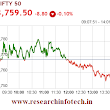 Nifty Choppy as Investors Await Cues From Monetary Policy