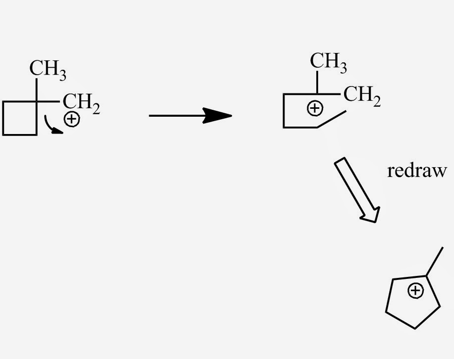 Fig. 1: A carbocation rearrangement with ring change is shown. The rearrangement gives a more stable tertiary carbocation