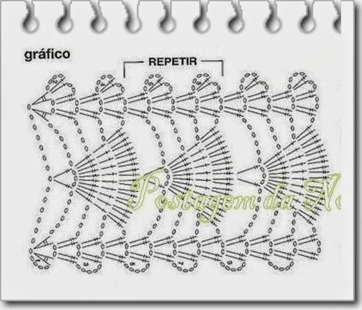 Fotolabida Crochet-Knitting free pattern : LACE
