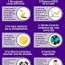 13 razones para integrar un blog en tu sitio web [Infografía]
