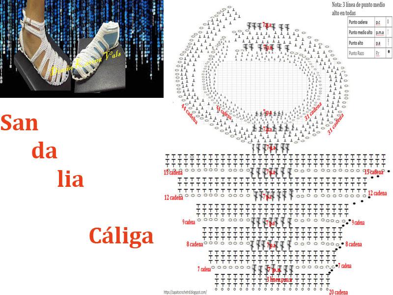 Patrón Sandalia Cáliga Tejida a Crochet