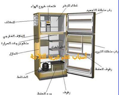 أسباب عدم تبريد الثلاجة
