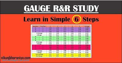 GRR Study in MSA