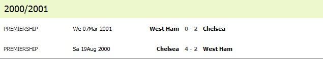 chelsea vs west ham 2000/2001