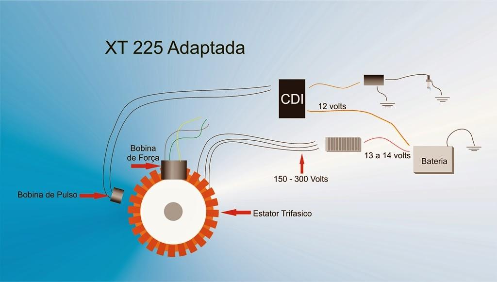 yamaha-xt-225_key_16 Yamaha Xt 225