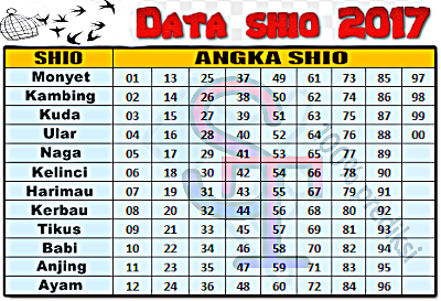 Image result for data shio togel