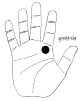 Guru Parvat Par Trishul Hona | Hastrekha Shastra