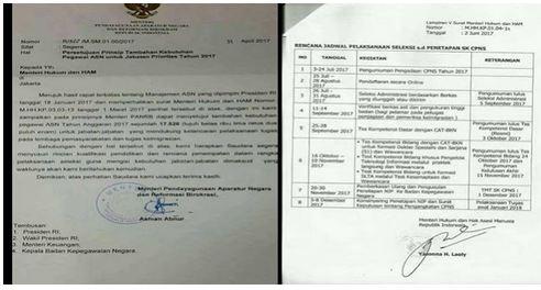 Pendaftaran CPNS Telah Dibuka 25 Juli-28 Agustus 2017 Berikut Pendaftrannya