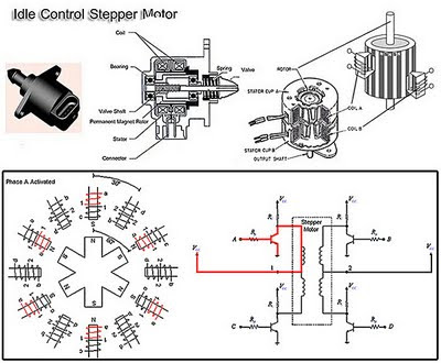 stepper motor wiring diagram with Small Electric Drive Motors on 3 Phase Power Basics moreover 4 Way Electrical Switch Wiring Diagram together with Motores De Passo X Servo   Encoders as well Ab Motor Starter Wiring Diagram besides DRIVER 20ULN2003 28BYJ 48.