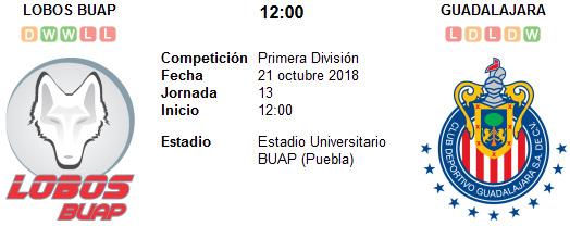 Lobos BUAP vs Chivas de Guadalajara en VIVO