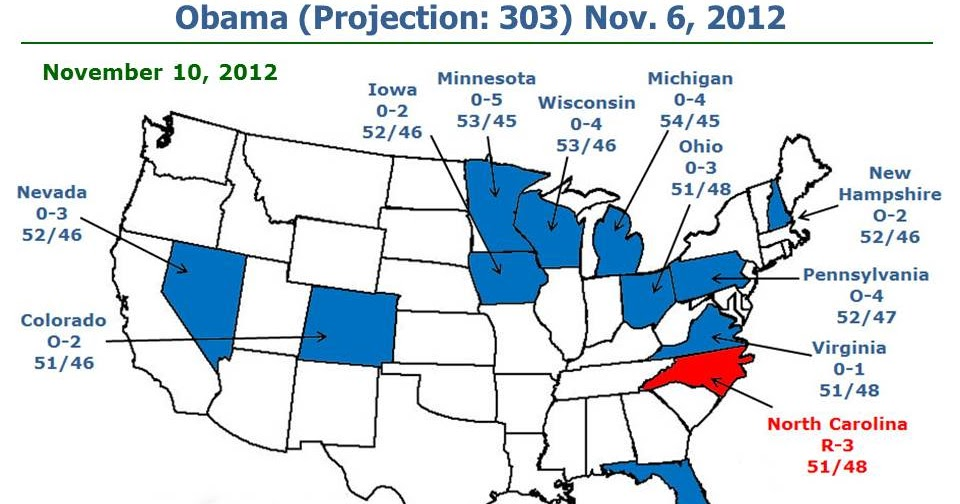 what swing states did obama win in 2012