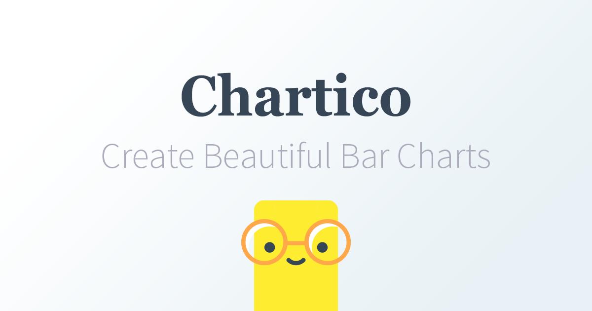 Chartico - Tạo biểu đồ cột nhanh chóng và đơn giản