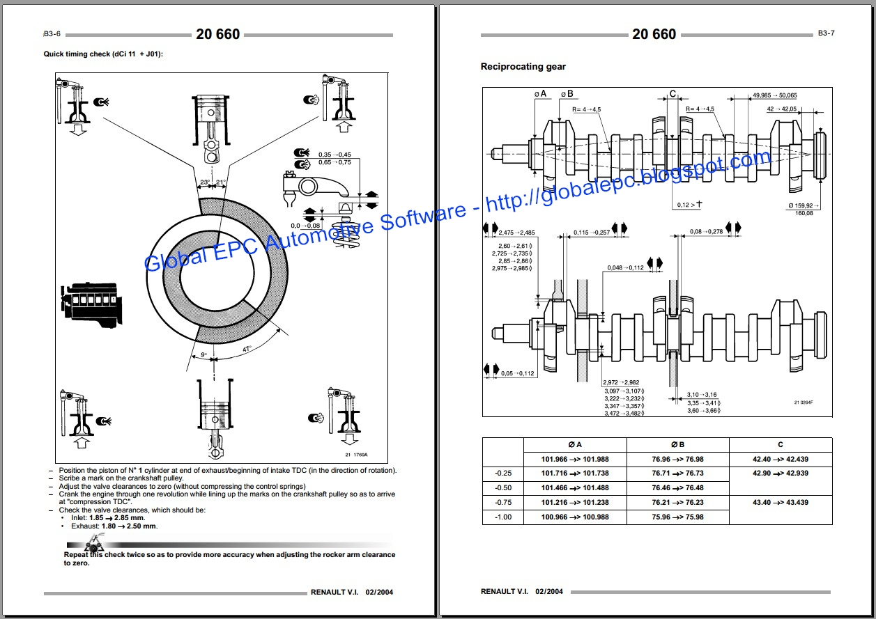 medium resolution of global epc automotive software renault kerax workshop service manuals and wiring diagrams