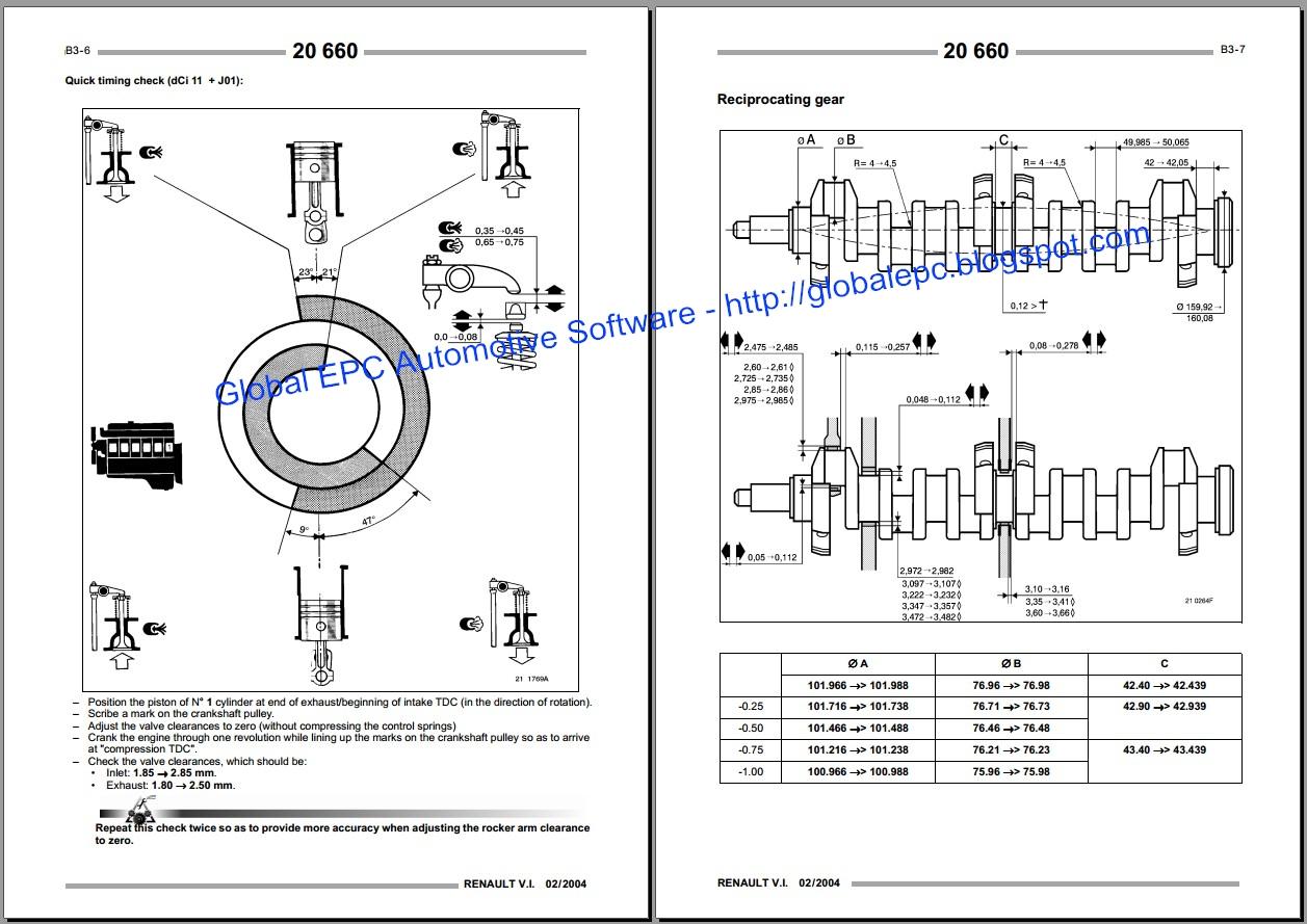 global epc automotive software renault kerax workshop service manuals and wiring diagrams [ 1257 x 889 Pixel ]