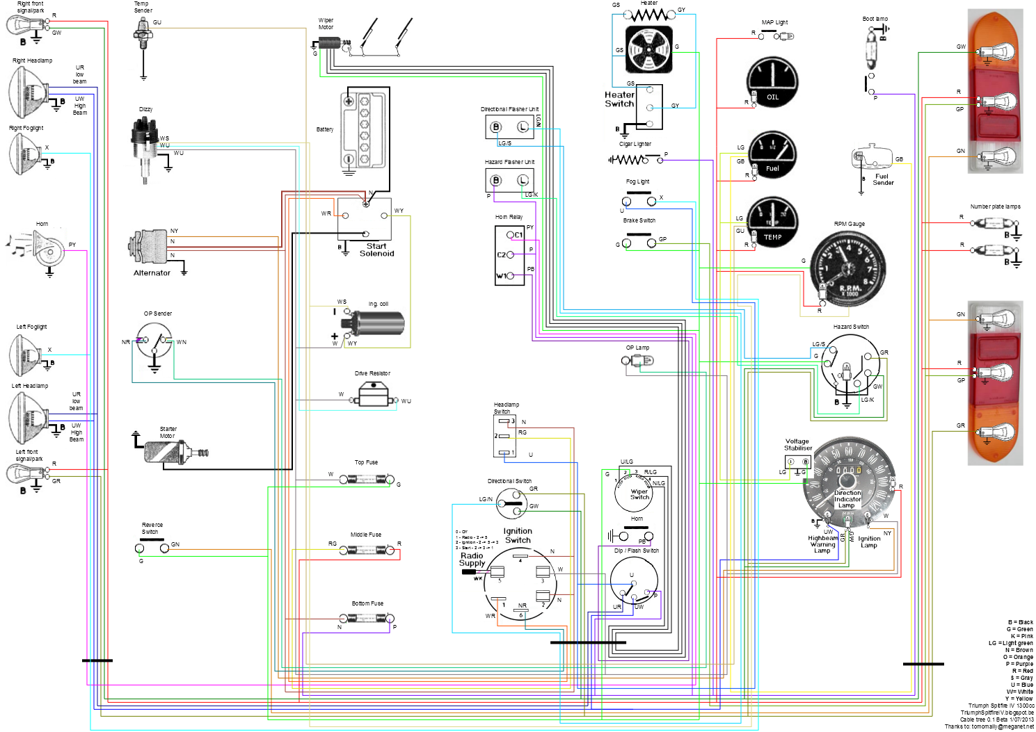 electrical schematic cable tree for spitfire iv using. Black Bedroom Furniture Sets. Home Design Ideas
