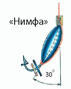 Мормышка нимфа