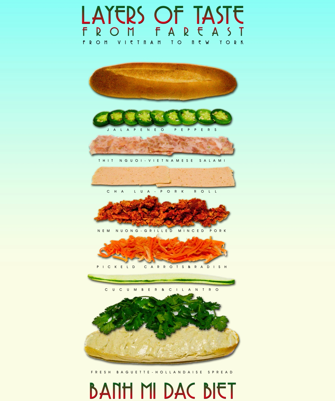 Cuisine Vietnamienne: Cuisine Vietnamienne: Sandwich Vietnamien