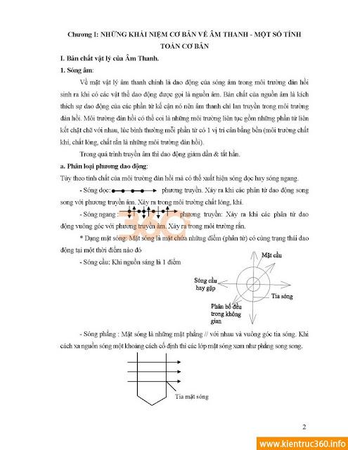 gach bong-1_Page_02 Bài giảng Âm học kiến trúc