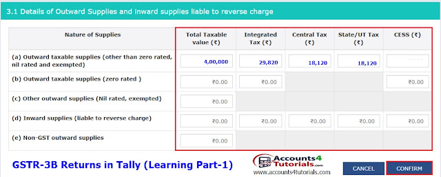 gst outward supplies details in tally