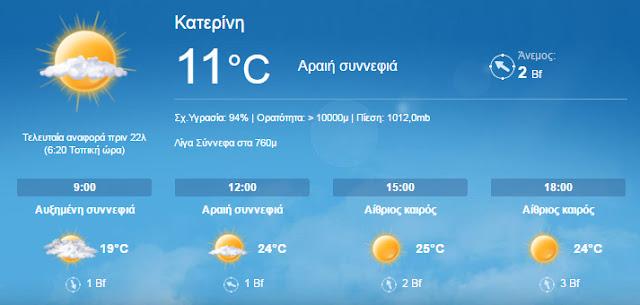 Ο καιρός σήμερα στην Κατερίνη. Με σύμμαχο τον καλό καιρό η φετινή Πρωτομαγιά.