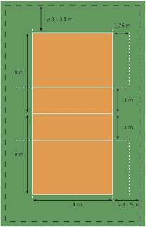Peraturan Permainan Bola Voli Internasional Lengkap dan Terbaru