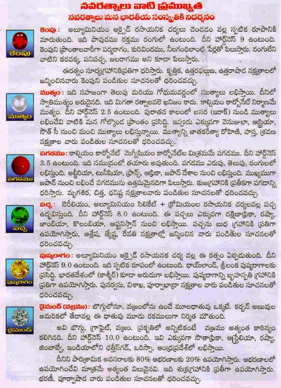 astrology articles in telugu