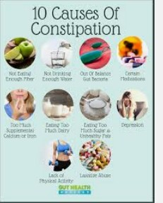 Constipation