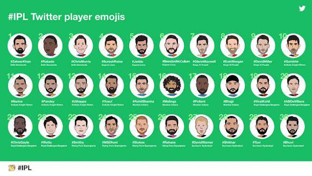 Twitter Player Emojis of IPL 2017